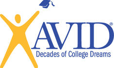 2013_AVID_Logo_for_Screen_1.jpg